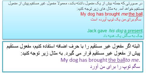 ترجمه روان ساختار جمله