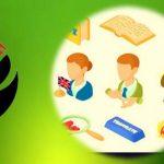 انجمن آنلاین آموزش زبان انگلیسی