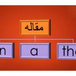 حروف تعریف در زبان انگلیسی