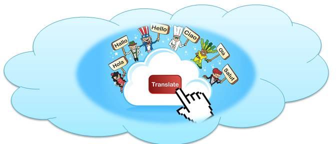 منابع در ترجمه