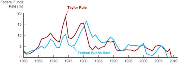 استراتژی سیاستهای پولی  3