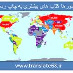 کدام کشورها در راس تعداد چاپ کتاب هستند ؟